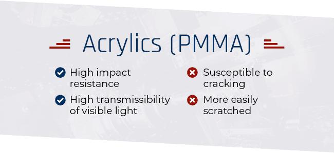 Acrylics (PMMA)