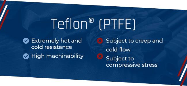 Teflon®(PTFE)